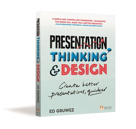 Presentation Thinking & Design